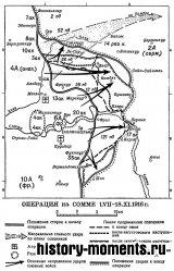 Сомма, битва на (1916)