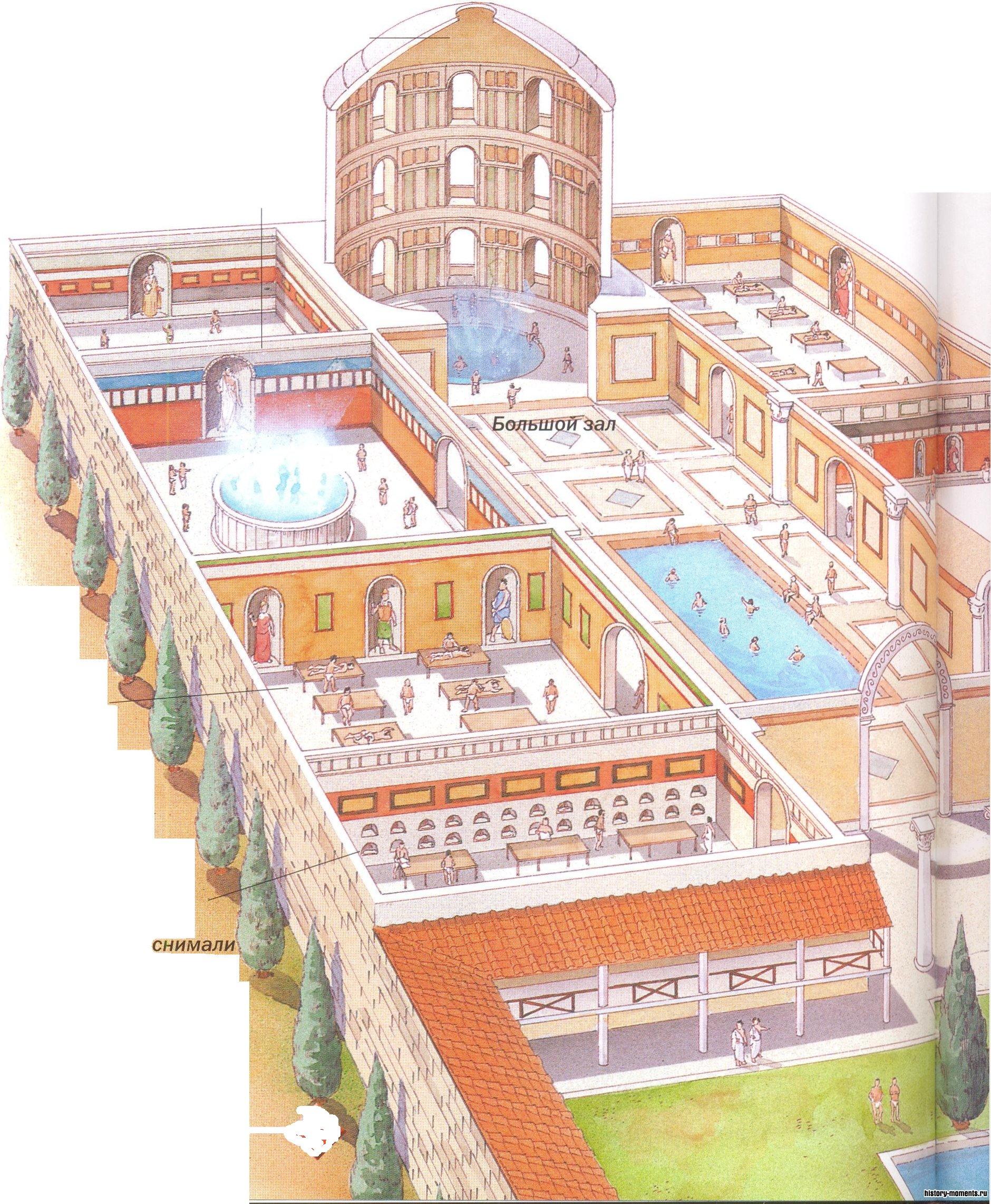На этой реконструкции показано устройство римских терм.