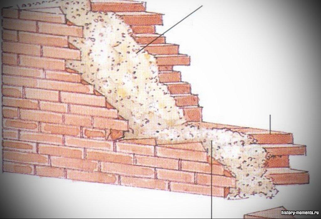 Римская стена, заполненная бетоном, в разрезе. Вверху стену заливали бетоном, смешанным с легкими камешками. Полая стена из кирпича. Основание стены заливали бетоном, смешанным с более тяжелыми камнями.