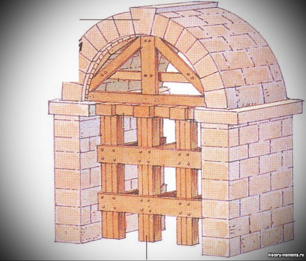 Последним на место ставился замок -клинообразны камень. Римскую арку возводили вокруг деревянного каркаса. Достроив арку, каркас разбирали.