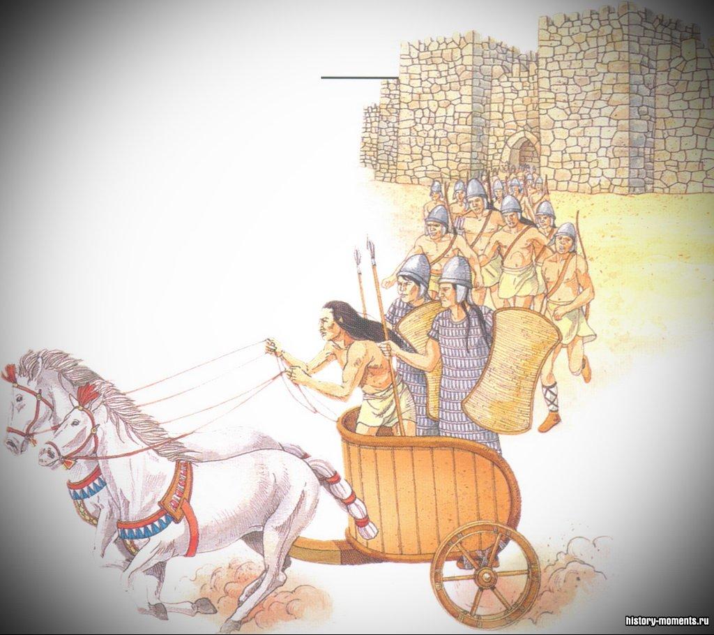 Хеттская армия выступает в поход из своей столицы Хаттусы (ныне Богазкёй в Турции).