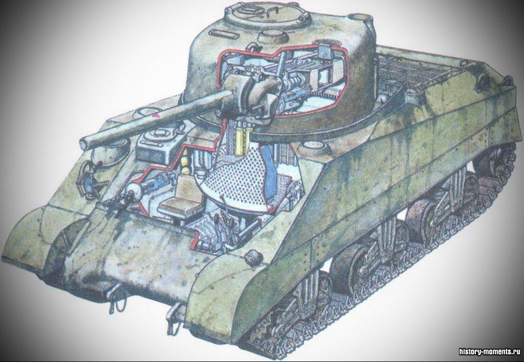Американский танк «Шерман» принимал участие во многих сражениях Второй мировой войны.Американский танк «Шерман» принимал участие во многих сражениях Второй мировой войны.