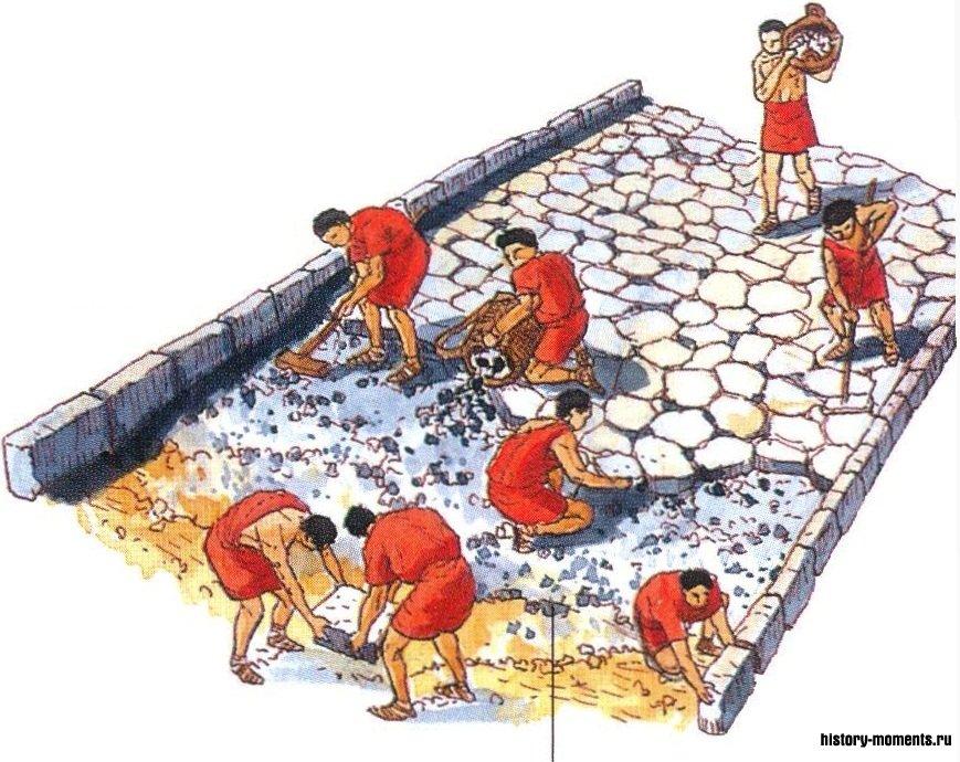 Под плитами - чередующиеся слои песка и дренажа (гравия и камней), засыпавшихся в траншею.